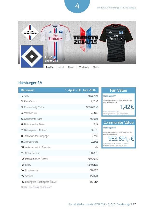 4  Social Media Update Q2/2014 – 1. & 2. Bundesliga | 47  Einzelauswertung 1. Bundesliga  Hamburger SV  Kennwert 1. April ...