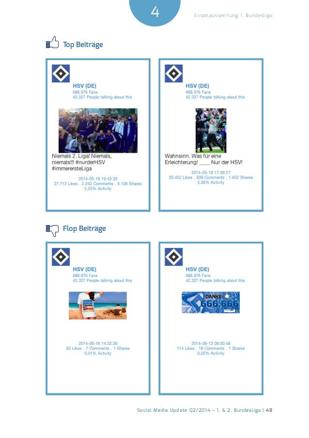 4  Social Media Update Q2/2014 – 1. & 2. Bundesliga | 48  Einzelauswertung 1. Bundesliga  Top Beiträge  Flop Beiträge