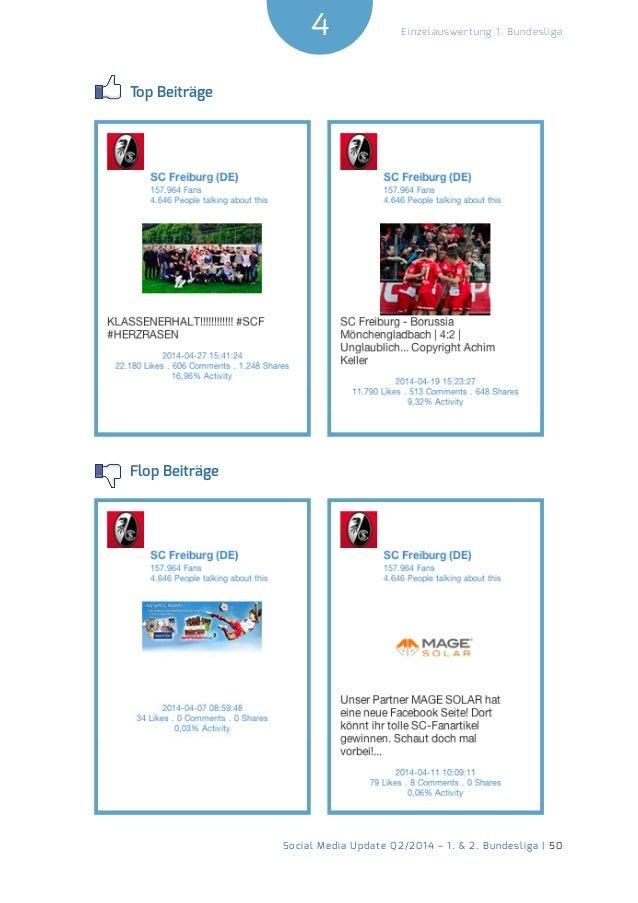 4  Social Media Update Q2/2014 – 1. & 2. Bundesliga | 50  Einzelauswertung 1. Bundesliga  Top Beiträge  Flop Beiträge