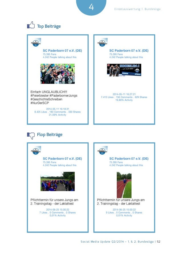 4  Social Media Update Q2/2014 – 1. & 2. Bundesliga | 52  Einzelauswertung 1. Bundesliga  Top Beiträge  Flop Beiträge