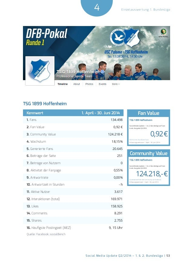4  Social Media Update Q2/2014 – 1. & 2. Bundesliga | 53  Einzelauswertung 1. Bundesliga  TSG 1899 Hoffenheim  Kennwert 1....