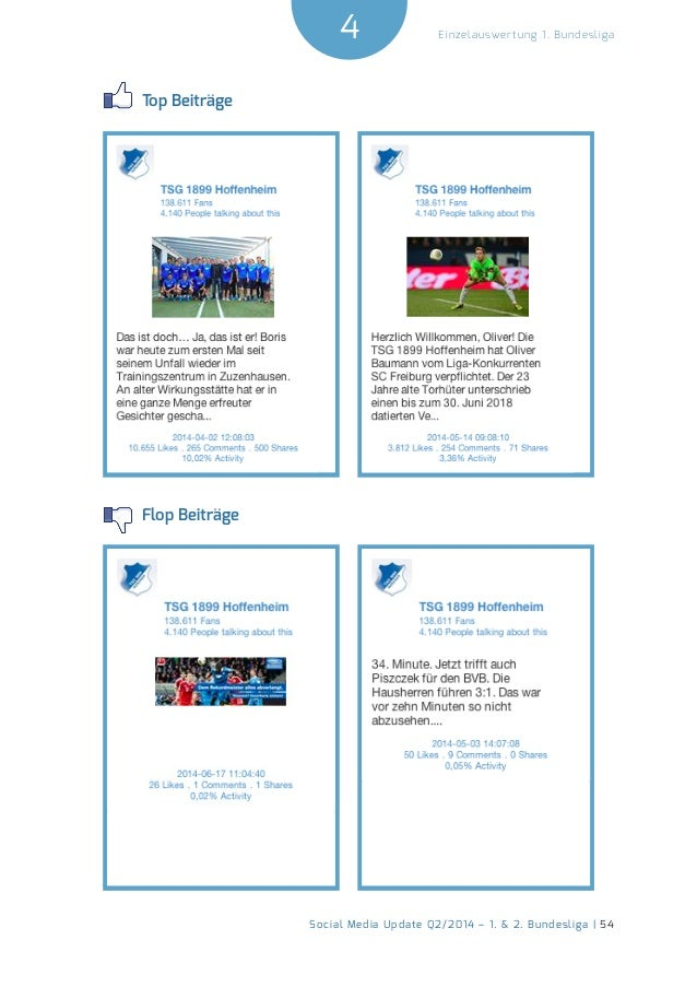 4  Social Media Update Q2/2014 – 1. & 2. Bundesliga | 54  Einzelauswertung 1. Bundesliga  Top Beiträge  Flop Beiträge