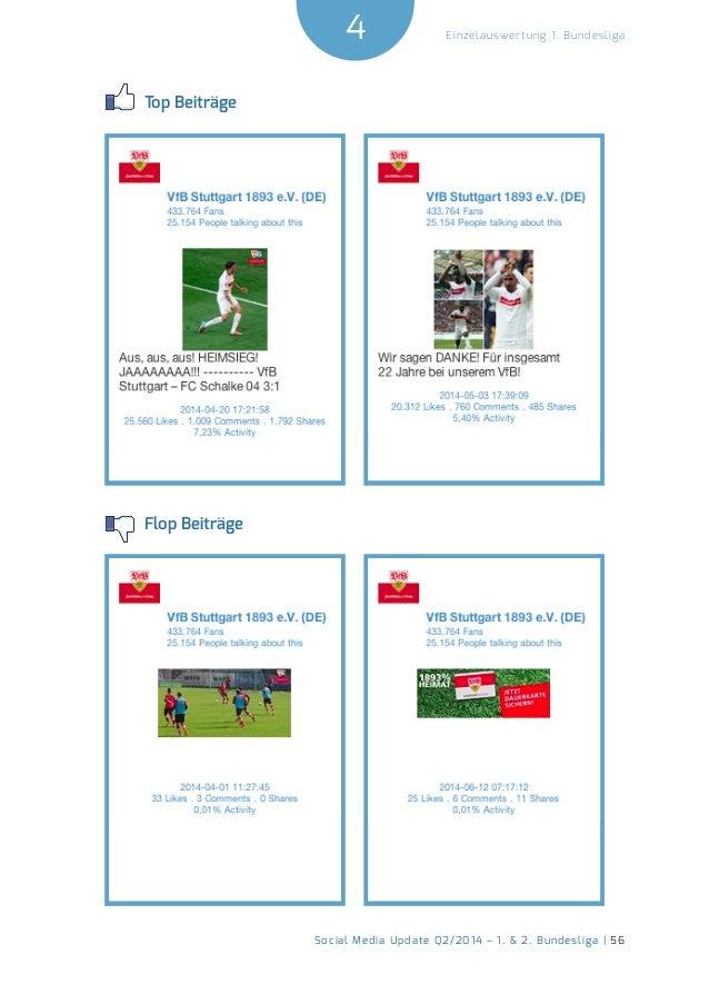 4  Social Media Update Q2/2014 – 1. & 2. Bundesliga | 56  Einzelauswertung 1. Bundesliga  Top Beiträge  Flop Beiträge