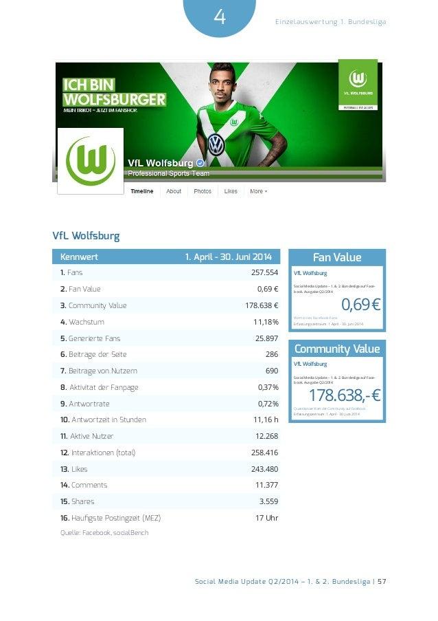 4  Social Media Update Q2/2014 – 1. & 2. Bundesliga | 57  Einzelauswertung 1. Bundesliga  VfL Wolfsburg  Kennwert 1. April...