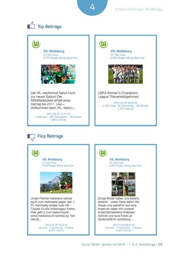 4  Social Media Update Q2/2014 – 1. & 2. Bundesliga | 58  Einzelauswertung 1. Bundesliga  Top Beiträge  Flop Beiträge