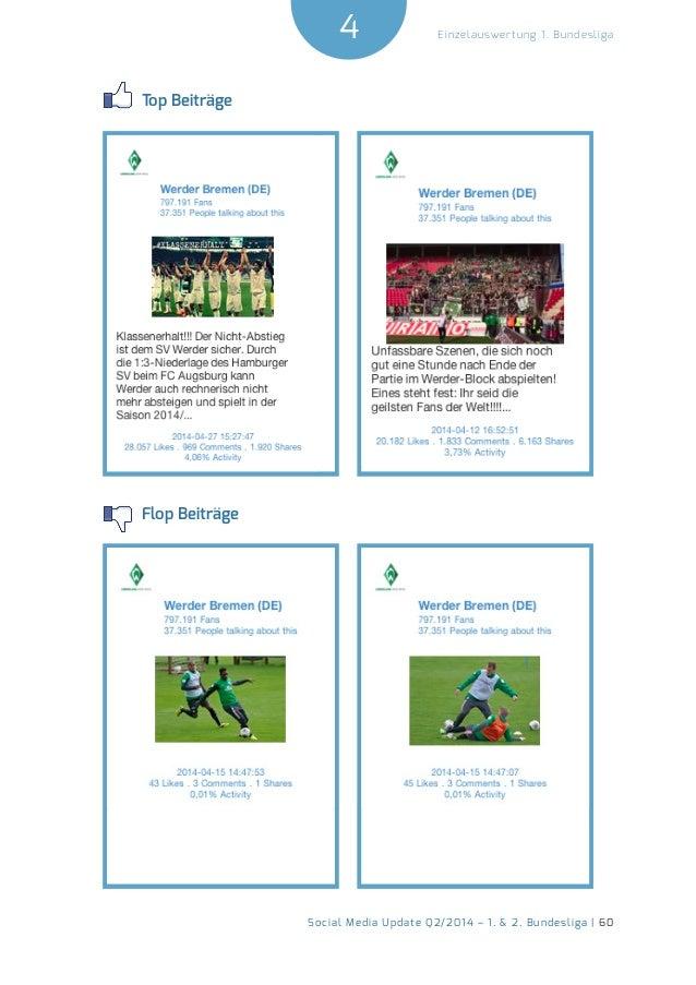 4  Social Media Update Q2/2014 – 1. & 2. Bundesliga | 60  Einzelauswertung 1. Bundesliga  Top Beiträge  Flop Beiträge