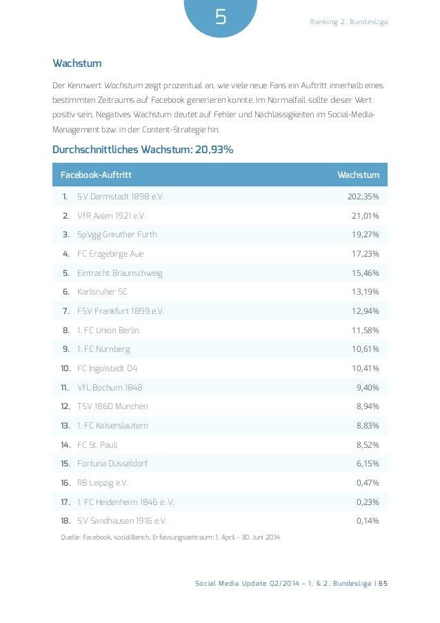 5  Social Media Update Q2/2014 – 1. & 2. Bundesliga | 65  Ranking 2. Bundesliga  Wachstum  Der Kennwert Wachstum zeigt pro...