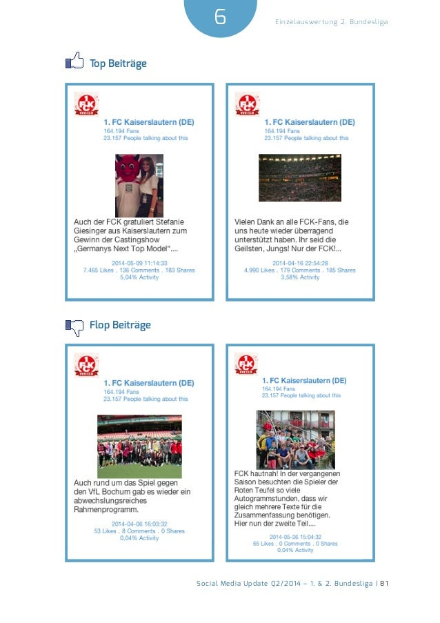 6  Social Media Update Q2/2014 – 1. & 2. Bundesliga | 81  Einzelauswertung 2. Bundesliga  Top Beiträge  Flop Beiträge