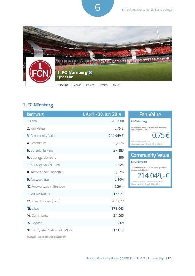 6  Social Media Update Q2/2014 – 1. & 2. Bundesliga | 82  Einzelauswertung 2. Bundesliga  1. FC Nürnberg  Kennwert 1. Apri...