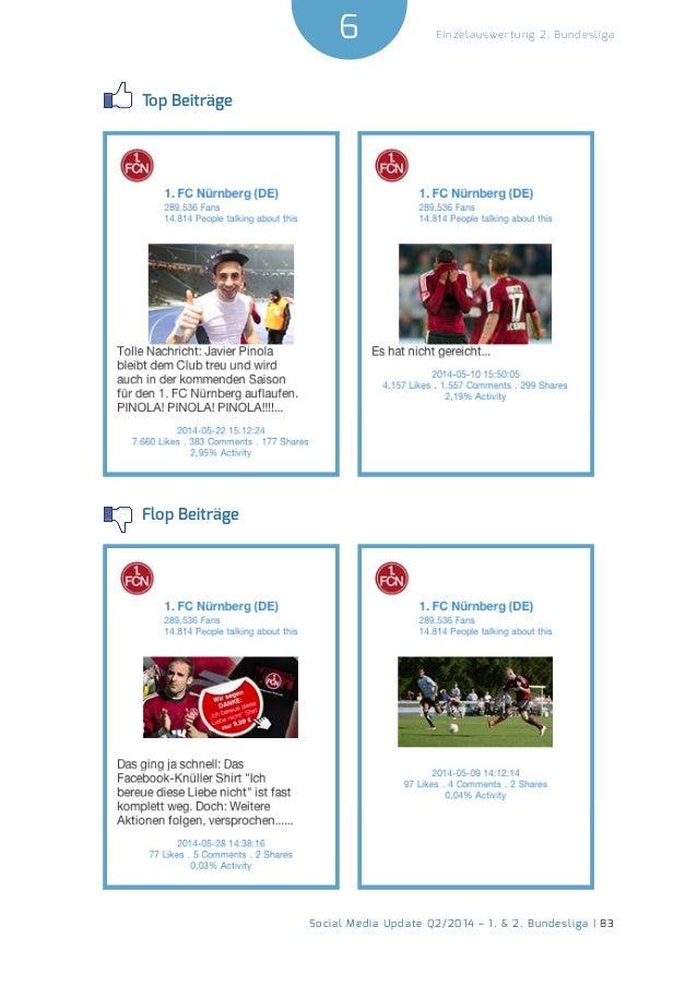 6  Social Media Update Q2/2014 – 1. & 2. Bundesliga | 83  Einzelauswertung 2. Bundesliga  Top Beiträge  Flop Beiträge