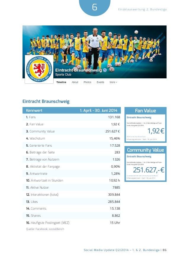 6  Social Media Update Q2/2014 – 1. & 2. Bundesliga | 86  Einzelauswertung 2. Bundesliga  Eintracht Braunschweig  Kennwert...