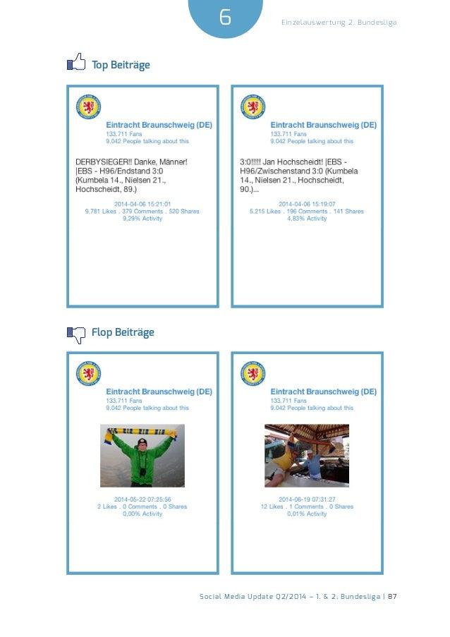 6  Social Media Update Q2/2014 – 1. & 2. Bundesliga | 87  Einzelauswertung 2. Bundesliga  Top Beiträge  Flop Beiträge
