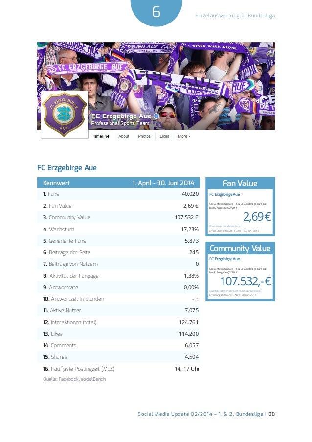 6  Social Media Update Q2/2014 – 1. & 2. Bundesliga | 88  Einzelauswertung 2. Bundesliga  FC Erzgebirge Aue  Kennwert 1. A...
