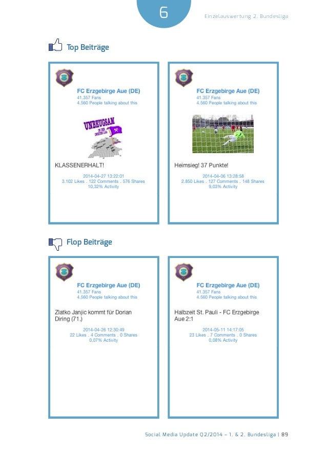 6  Social Media Update Q2/2014 – 1. & 2. Bundesliga | 89  Einzelauswertung 2. Bundesliga  Top Beiträge  Flop Beiträge