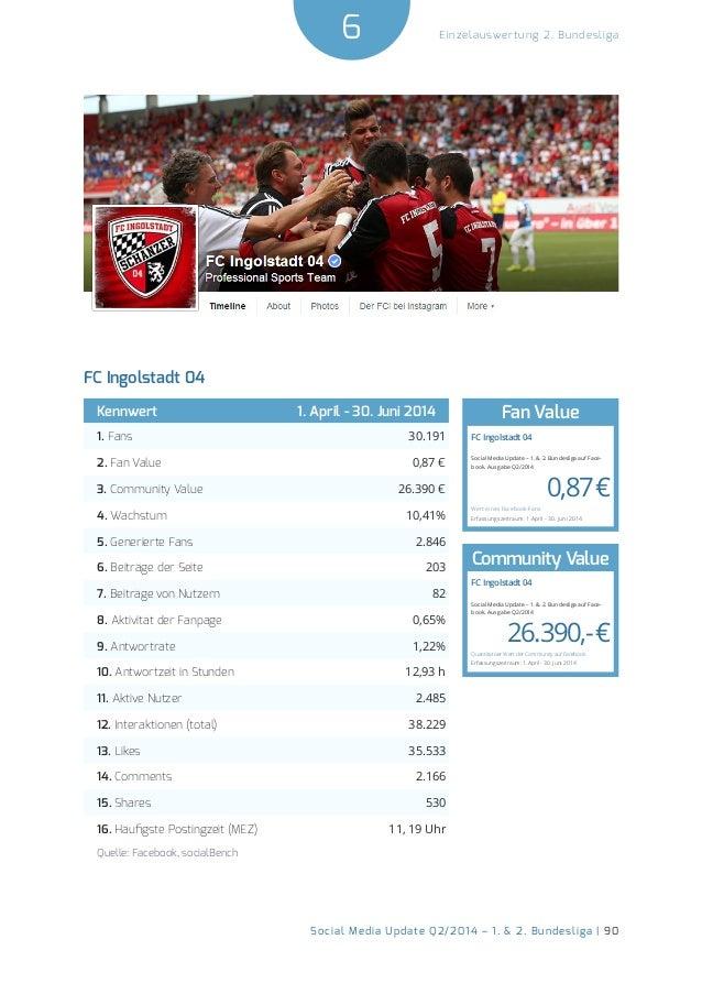 6  Social Media Update Q2/2014 – 1. & 2. Bundesliga | 90  Einzelauswertung 2. Bundesliga  FC Ingolstadt 04  Kennwert 1. Ap...