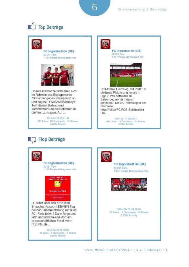 6  Social Media Update Q2/2014 – 1. & 2. Bundesliga | 91  Einzelauswertung 2. Bundesliga  Top Beiträge  Flop Beiträge