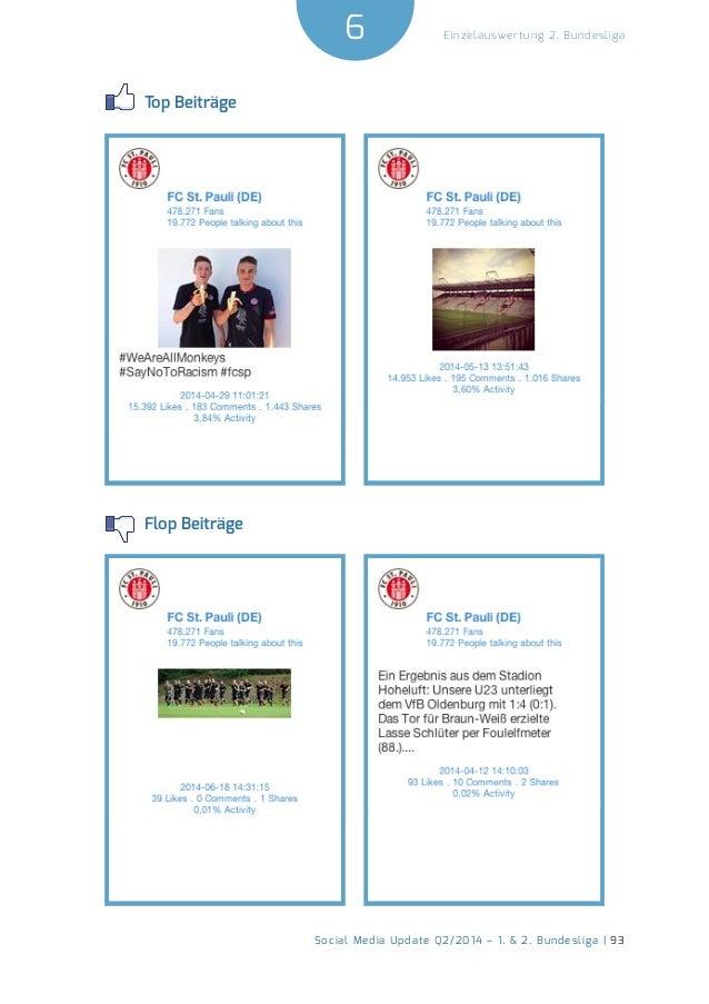 6  Social Media Update Q2/2014 – 1. & 2. Bundesliga | 93  Einzelauswertung 2. Bundesliga  Top Beiträge  Flop Beiträge