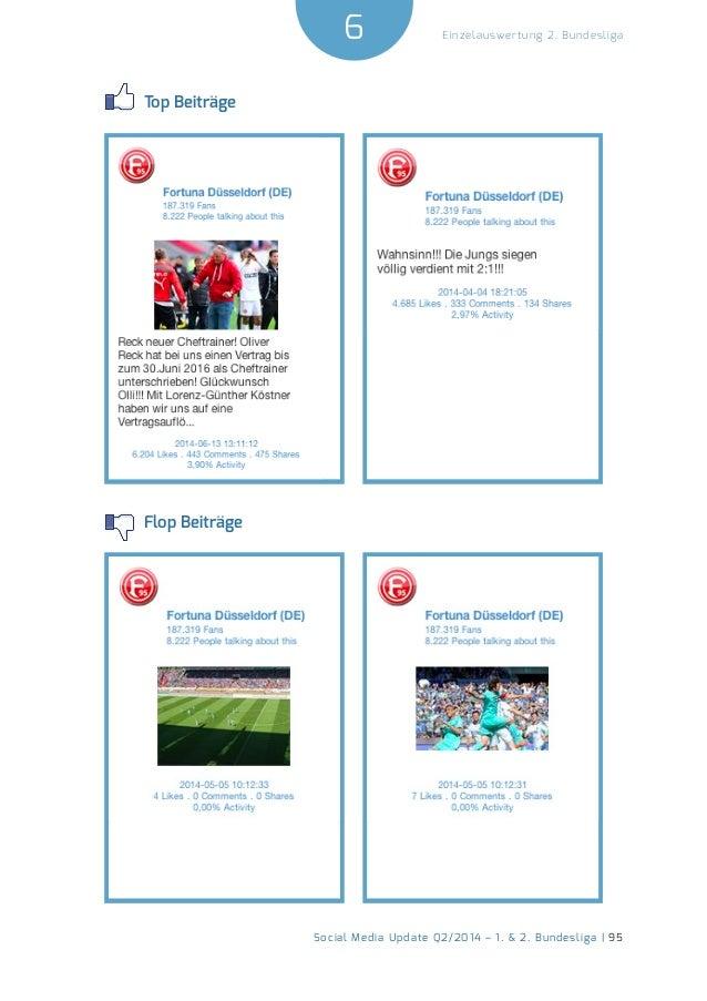 6  Social Media Update Q2/2014 – 1. & 2. Bundesliga | 95  Einzelauswertung 2. Bundesliga  Top Beiträge  Flop Beiträge