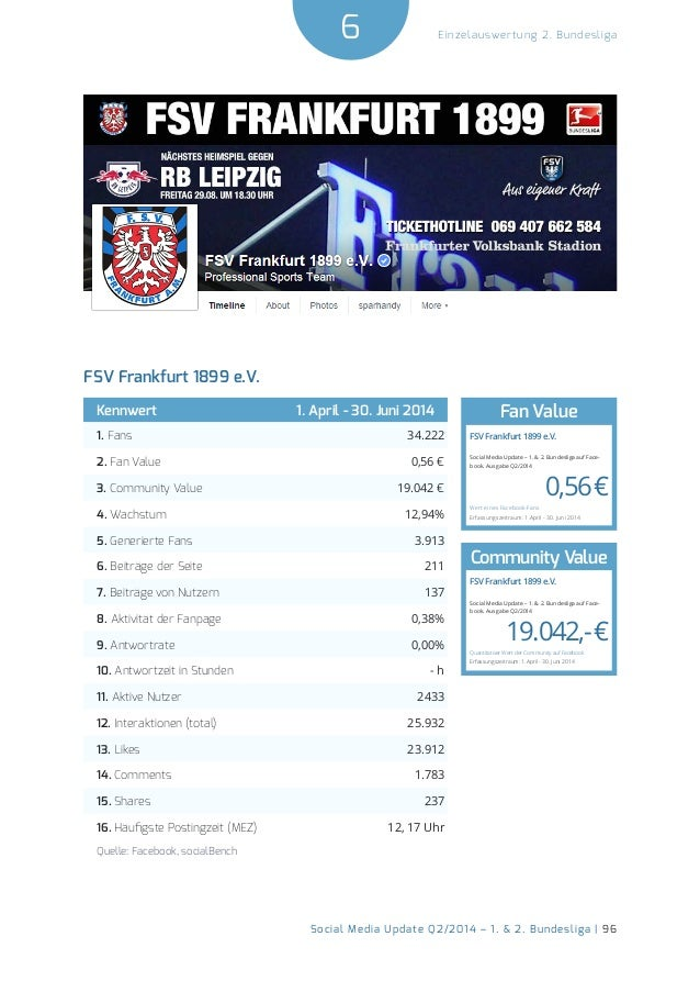 6  Social Media Update Q2/2014 – 1. & 2. Bundesliga | 96  Einzelauswertung 2. Bundesliga  FSV Frankfurt 1899 e.V.  Kennwer...