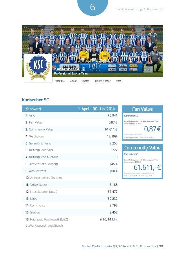 6  Social Media Update Q2/2014 – 1. & 2. Bundesliga | 98  Einzelauswertung 2. Bundesliga  Karlsruher SC  Kennwert 1. April...