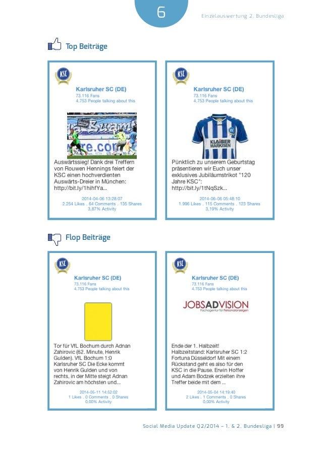 6  Social Media Update Q2/2014 – 1. & 2. Bundesliga | 99  Einzelauswertung 2. Bundesliga  Top Beiträge  Flop Beiträge