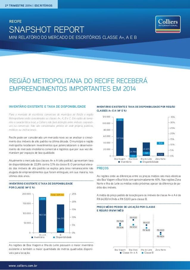 RECIFE www.colliers.com.br 2º TRIMESTRE 2014 | ESCRITÓRIOS SNAPSHOT REPORT MINI RELATÓRIO DO MERCADO DE ESCRITÓRIOS CLASSE...