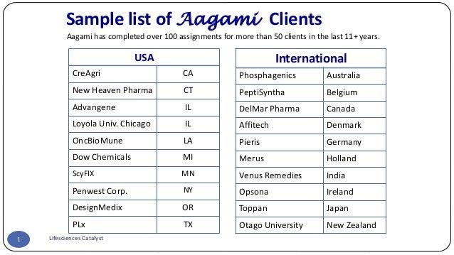 1  Sample list of Aagami Clients  USA  CreAgri  CA  New Heaven Pharma  CT  Advangene  IL  Loyola Univ. Chicago  IL  OncBio...