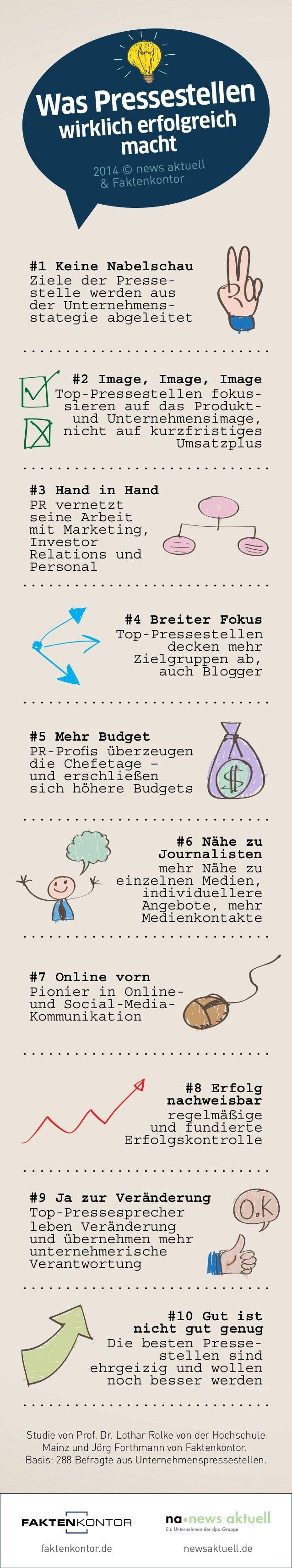 Was Pressestellen  wirklich erfolgreich  macht  2014 © news aktuell  & Faktenkontor  #1 Keine Nabelschau  Ziele der Presse...