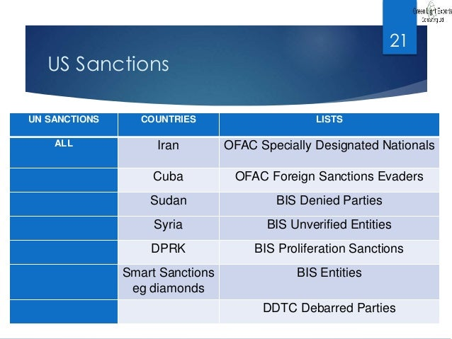 Compliance With Sanctions Embargoes Amp Export Licensing