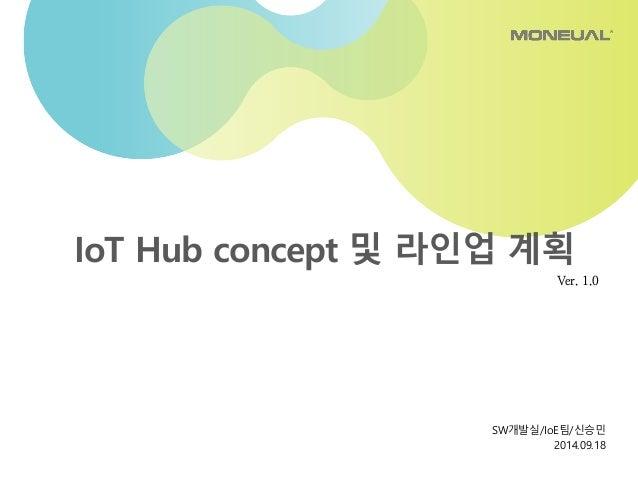 IoT Hub concept 및 라인업 계획 SW개발실/IoE팀/신승민 2014.09.18 Ver. 1.0