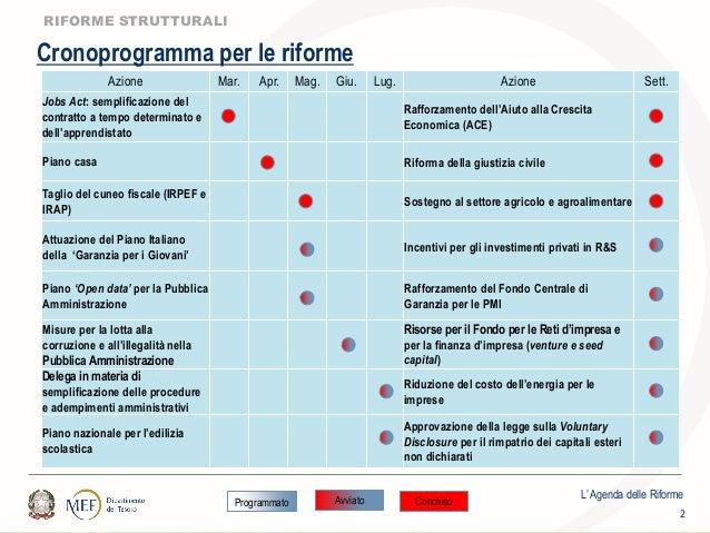 Agenda delle Riforme del Governo Italiano