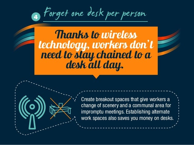 Forget one desk per person 4  Thanks to wireless  technology, workers don't  need to stay chained to a  desk all day.  Cre...