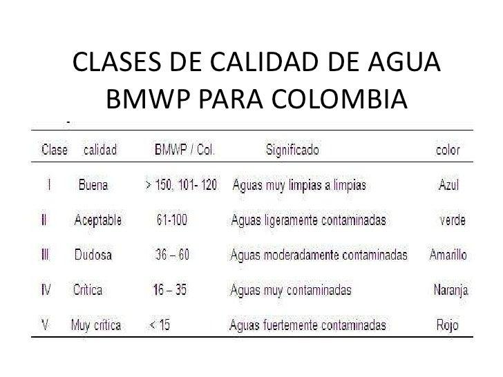 CLASES DE CALIDAD DE AGUABMWP PARA COLOMBIA<br />