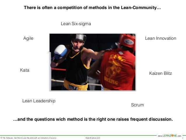 There is often a competition of methods in the Lean-Community…  …  Agile  Kata  Lean Leadership  Lean Innovation  Scrum  K...