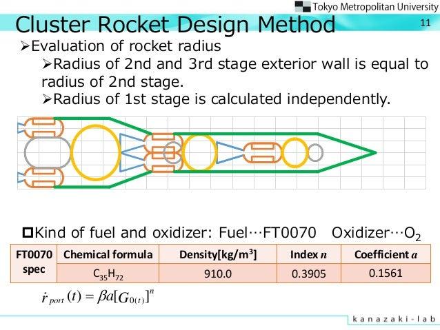 ハイブリッドロケットエンジンを用いたクラスタ型多段ロケットの