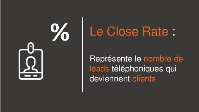 Le Close Rate : Représente le nombre de leads téléphoniques qui deviennent clients %