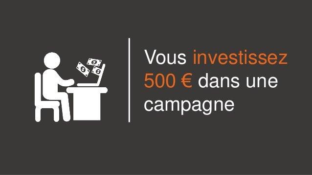 Vous investissez 500 € dans une campagne