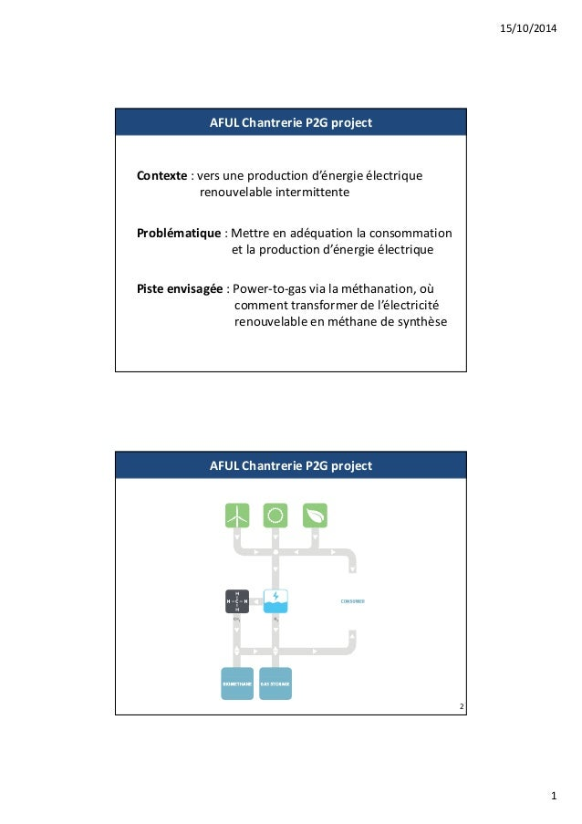 15/10/2014  1  AFUL Chantrerie P2G project  Contexte : vers une production d'énergie électrique  renouvelable intermittent...