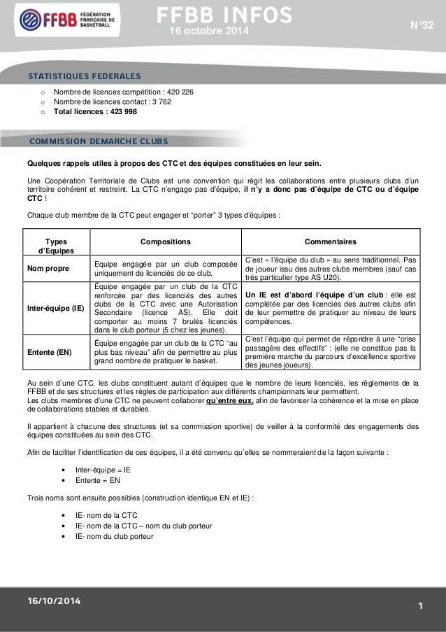 STATISTIQUES FEDERALES  16/10/2014  1  16 octobre 2014  o Nombre de licences compétition : 420 226  o Nombre de licences c...