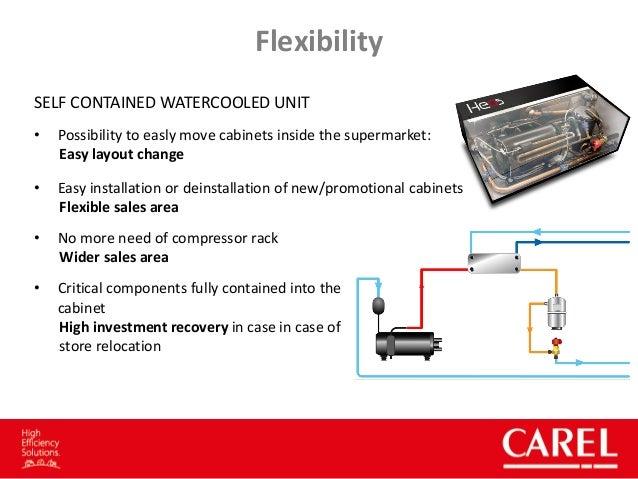 wiring diagram compressor rack system