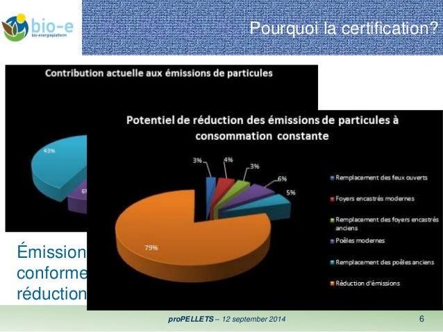 Pourquoi la certification?  Émissions actuelle + effet de remplacement  conforme au AR 12/10/2010 EN303-5 donne  réduction...