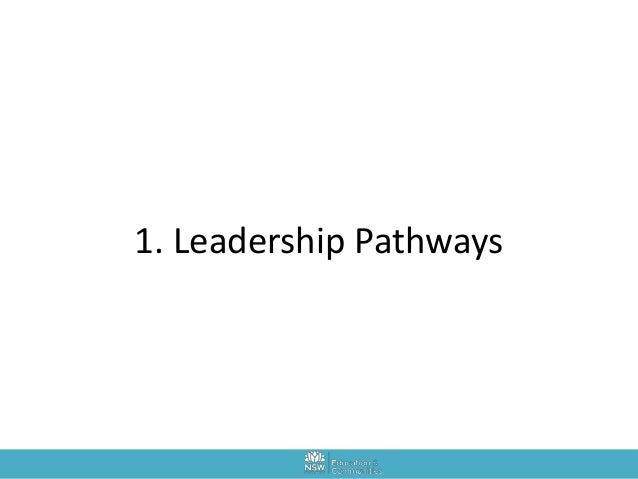 an analysis of the importance of efficacy and resiliency in leadership 1 lawton smith, c (2015) 'how coaching helps leadership resilience: the leadership perspective', international coaching psychology review, vol10 no.