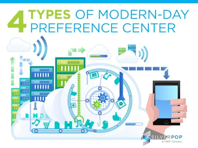 TYPES OF MODERN-DAY PREFERENCE CENTER