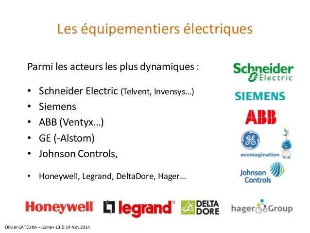 Les équipementiers électriques  Parmi les acteurs les plus dynamiques :  •Schneider Electric (Telvent, Invensys…)  •Siemen...