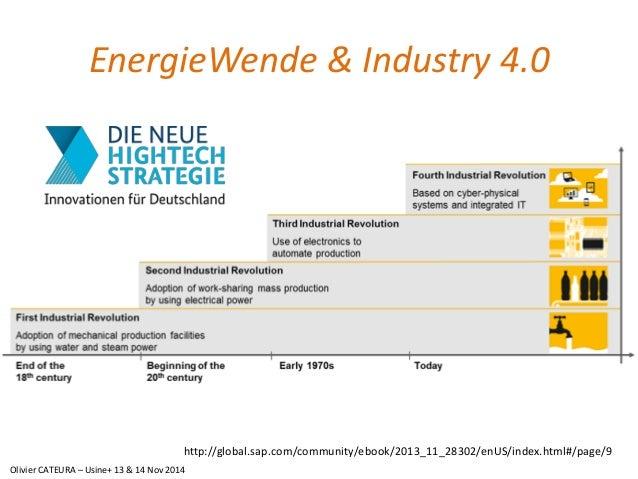 EnergieWende& Industry4.0  http://global.sap.com/community/ebook/2013_11_28302/enUS/index.html#/page/9  Olivier CATEURA –U...