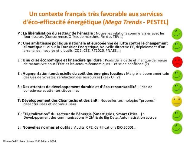 Un contexte français très favorable aux services d'éco-efficacité énergétique (MegaTrends -PESTEL)  P : La libéralisation ...