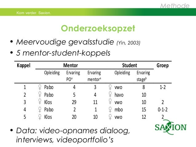 Kom verder. Saxion.  Onderzoeksopzet  • Meervoudige gevalsstudie (Yin, 2003)  • 5 mentor-student-koppels  • Data: video-op...