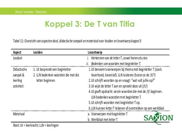 Kom verder. Saxion.  Koppel 3: De T van Titia  Tabel 11: Overzicht van aspecten doel, didactische aanpak en materiaal voor...