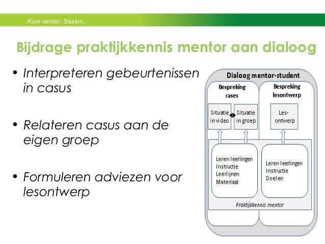 Kom verder. Saxion.  Bijdrage praktijkkennis mentor aan dialoog  • Interpreteren gebeurtenissen  in casus  • Relateren cas...