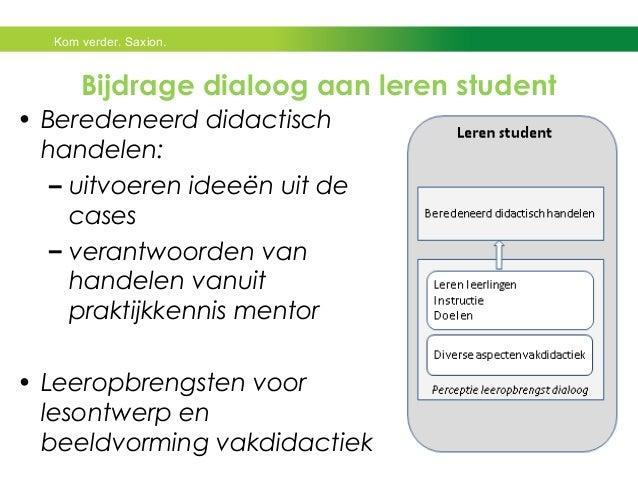 Kom verder. Saxion.  Bijdrage dialoog aan leren student  • Beredeneerd didactisch  handelen:  – uitvoeren ideeën uit de  c...